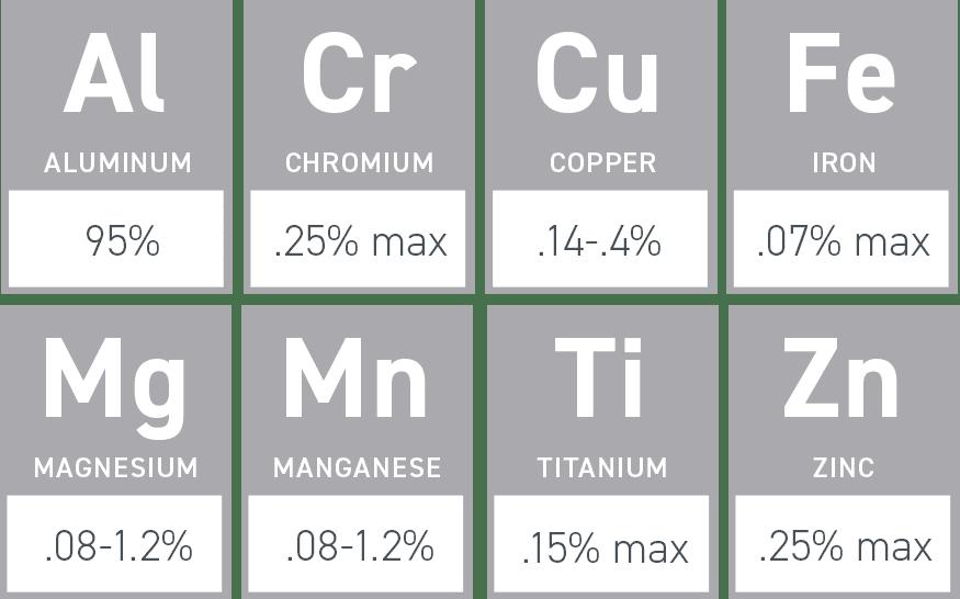 alu allow elements@2x